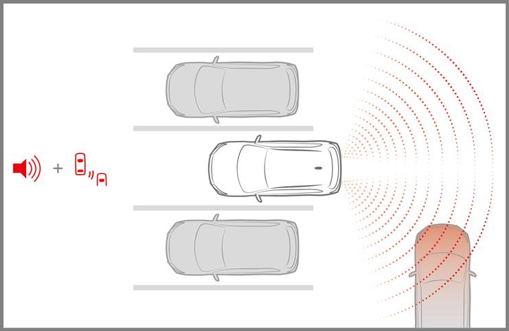 Hátsó keresztirányú forgalom figyelő rendszer (RCTA)