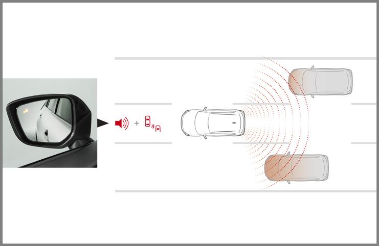 Holttér figyelő rendszer (BSW)