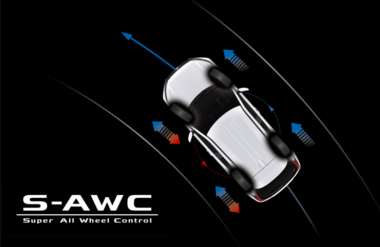 S-AWC (Super All Wheel Control)