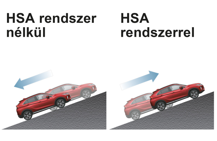 Hegymeneti elindulássegítő (HSA)