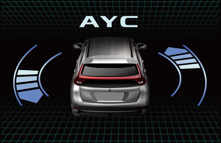Aktív perdületszabályozó (AYC)