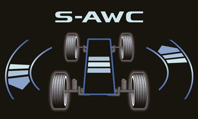S-AWC összkerékhajtás