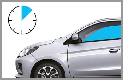Motoros ablak időzítés